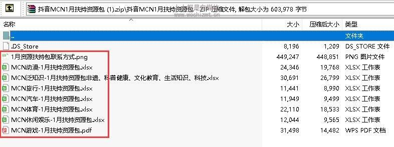 抖音MCN资源包