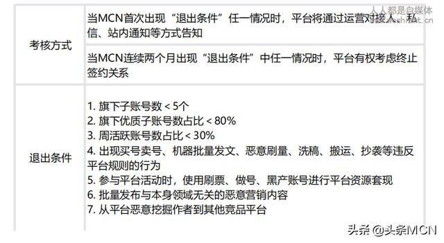 「今日头条MCN签约计划」近20亿流量福利,超百万现金奖励…